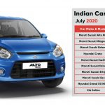 Points You Have Got In Frequent With Suzuki Canada